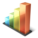 Bar Chart-128