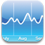 iPhone Graph icon