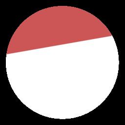 Calendarempty Circle