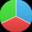 Chart-128